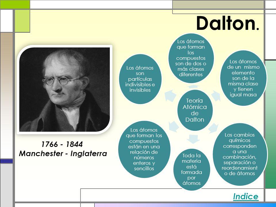 Dalton. 1766 - 1844 Manchester - Inglaterra Teoría Atómica de Dalton Toda la materia está formada por átomos Los átomos son partículas indivisibles e