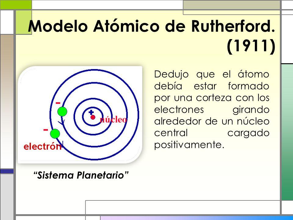 Modelo Atómico de Rutherford. (1911) Dedujo que el átomo debía estar formado por una corteza con los electrones girando alrededor de un núcleo central