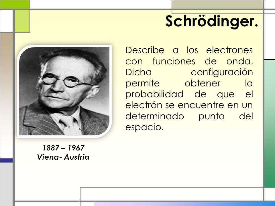 Schrödinger. Describe a los electrones con funciones de onda. Dicha configuración permite obtener la probabilidad de que el electrón se encuentre en u
