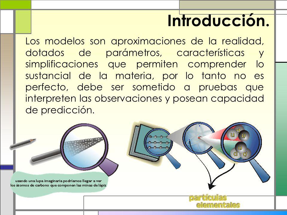 Introducción. Los modelos son aproximaciones de la realidad, dotados de parámetros, características y simplificaciones que permiten comprender lo sust