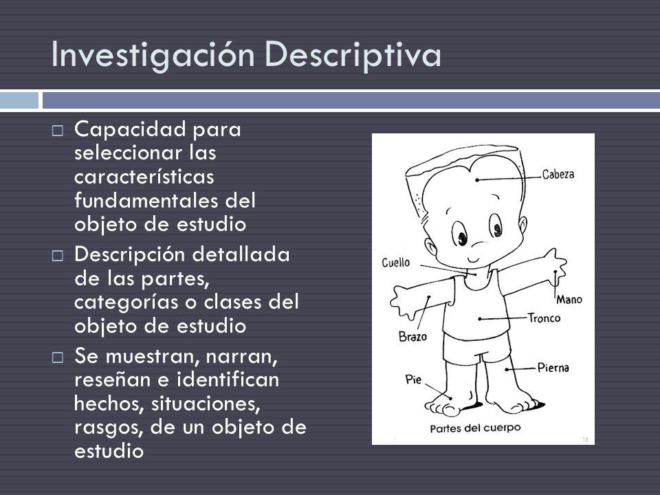Capacidad para seleccionar las características fundamentales del objeto de estudio Descripción detallada de las partes, categorías o clases del objeto