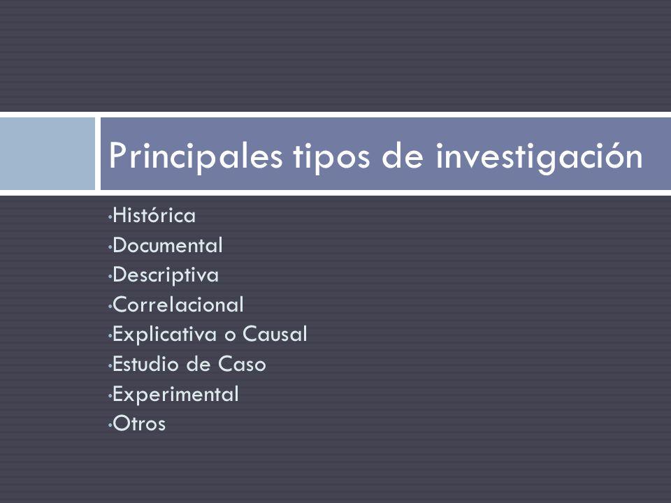 Histórica Documental Descriptiva Correlacional Explicativa o Causal Estudio de Caso Experimental Otros Principales tipos de investigación