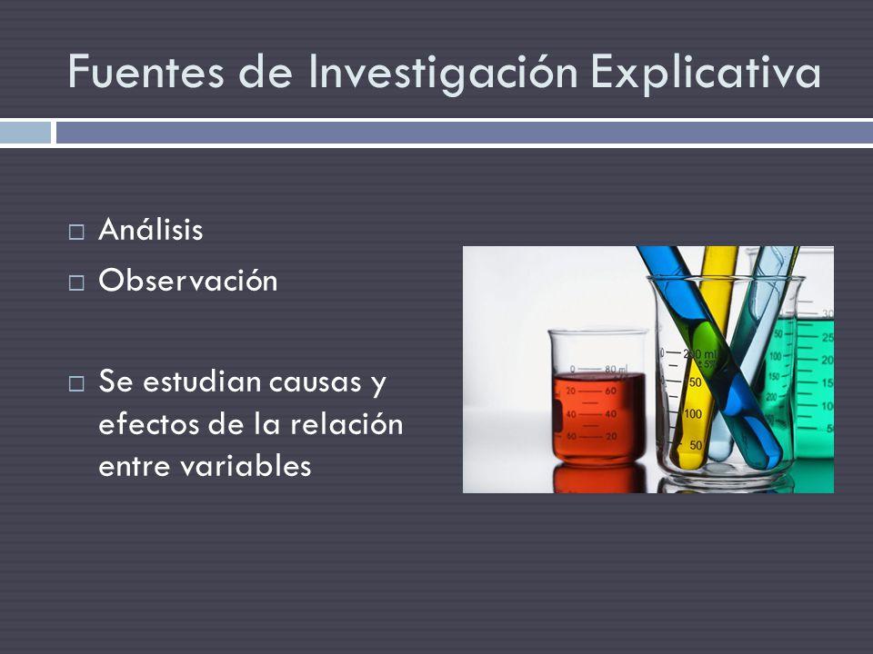Fuentes de Investigación Explicativa Análisis Observación Se estudian causas y efectos de la relación entre variables