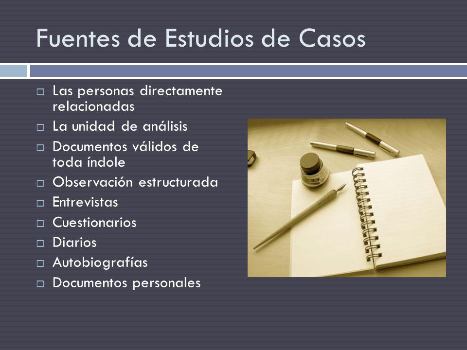 Fuentes de Estudios de Casos Las personas directamente relacionadas La unidad de análisis Documentos válidos de toda índole Observación estructurada E
