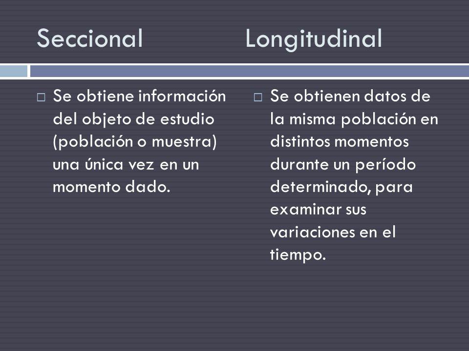 Seccional Longitudinal Se obtiene información del objeto de estudio (población o muestra) una única vez en un momento dado. Se obtienen datos de la mi