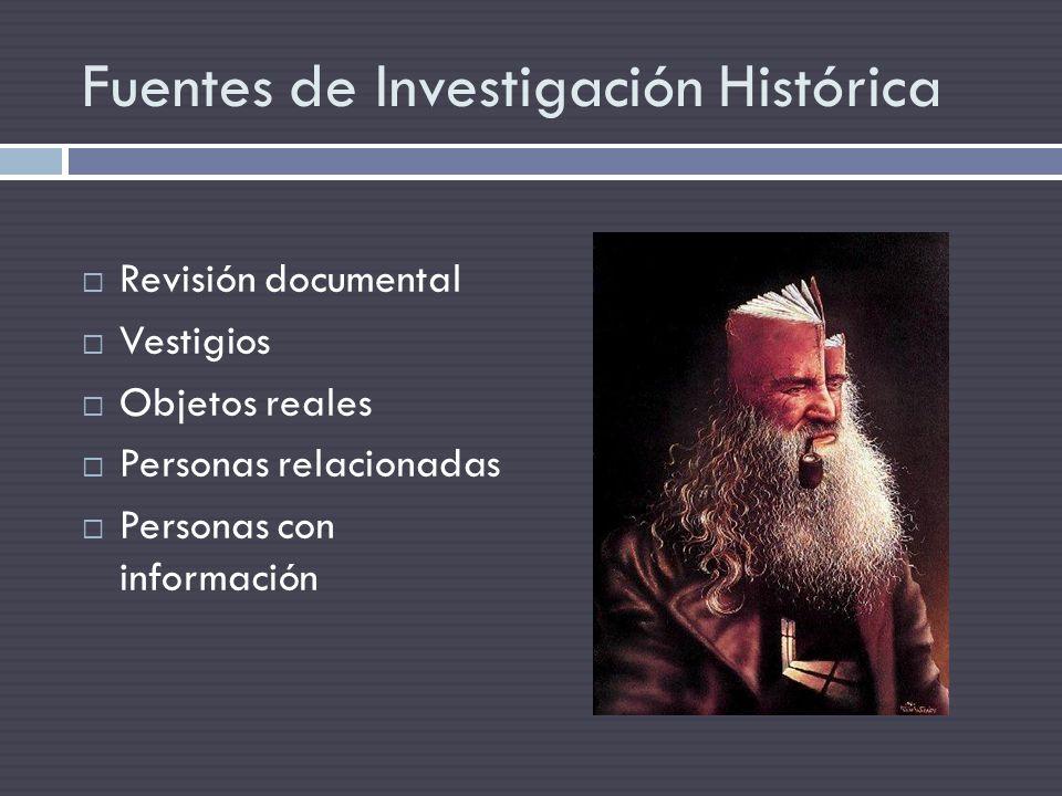 Fuentes de Investigación Histórica Revisión documental Vestigios Objetos reales Personas relacionadas Personas con información