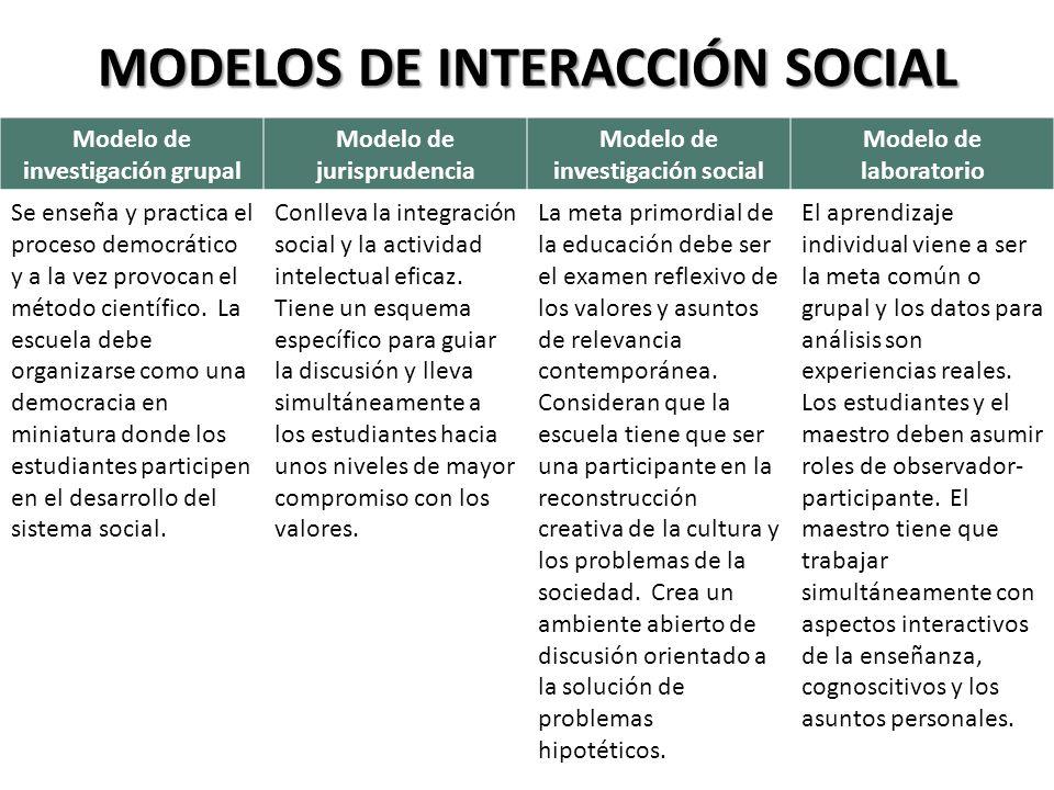 MODELOS DE FUENTE DE PROCESAMIENTO DE INFORMACIÓN Está dirigido a mejorar la capacidad de procesar la información del estudiante.