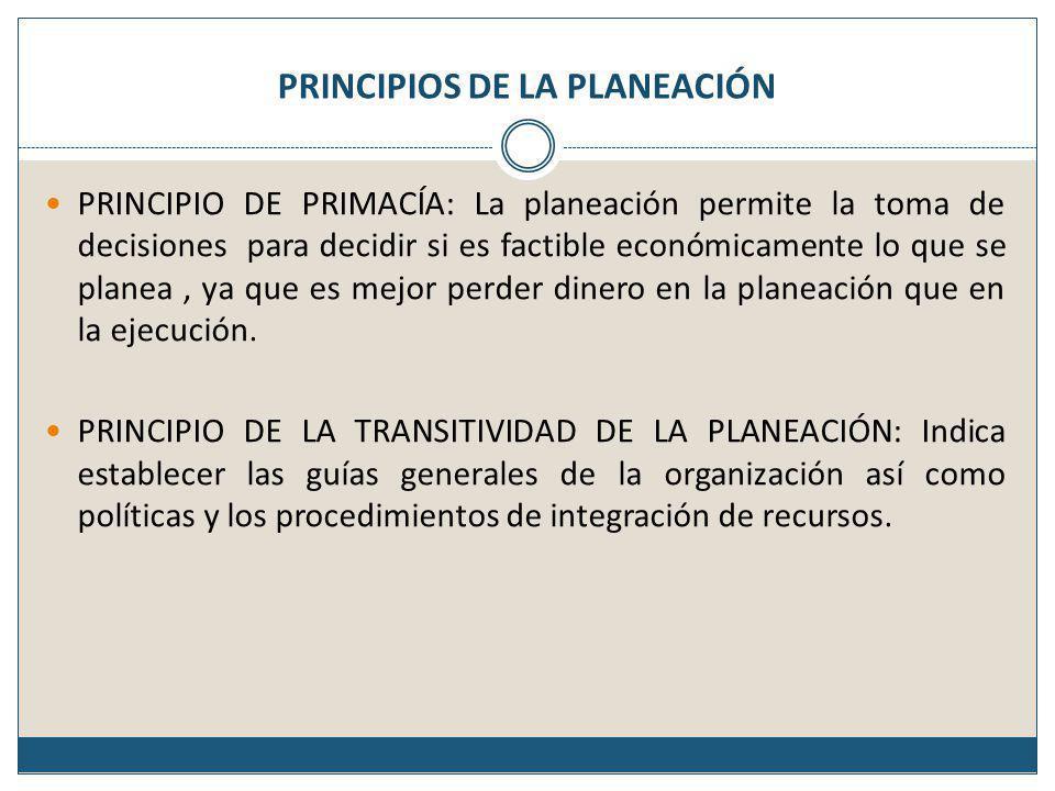 CLASIFICACIÓN DE LOS TIPOS DE PLANES Planeación Corto Plazo (generalmente es de un año) Mediano Plazo (De uno a cinco años) Largo Plazo (Más de cinco años)