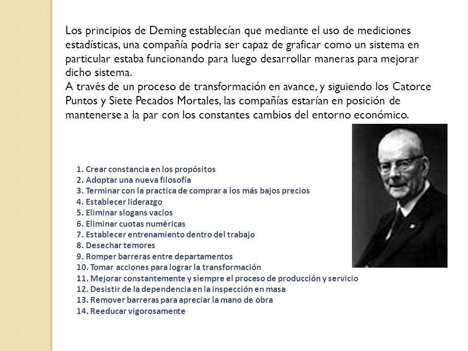 Los principios de Deming establecían que mediante el uso de mediciones estadísticas, una compañía podria ser capaz de graficar como un sistema en part