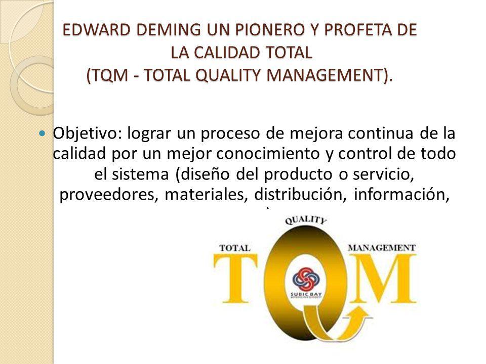 Objetivo: lograr un proceso de mejora continua de la calidad por un mejor conocimiento y control de todo el sistema (diseño del producto o servicio, p