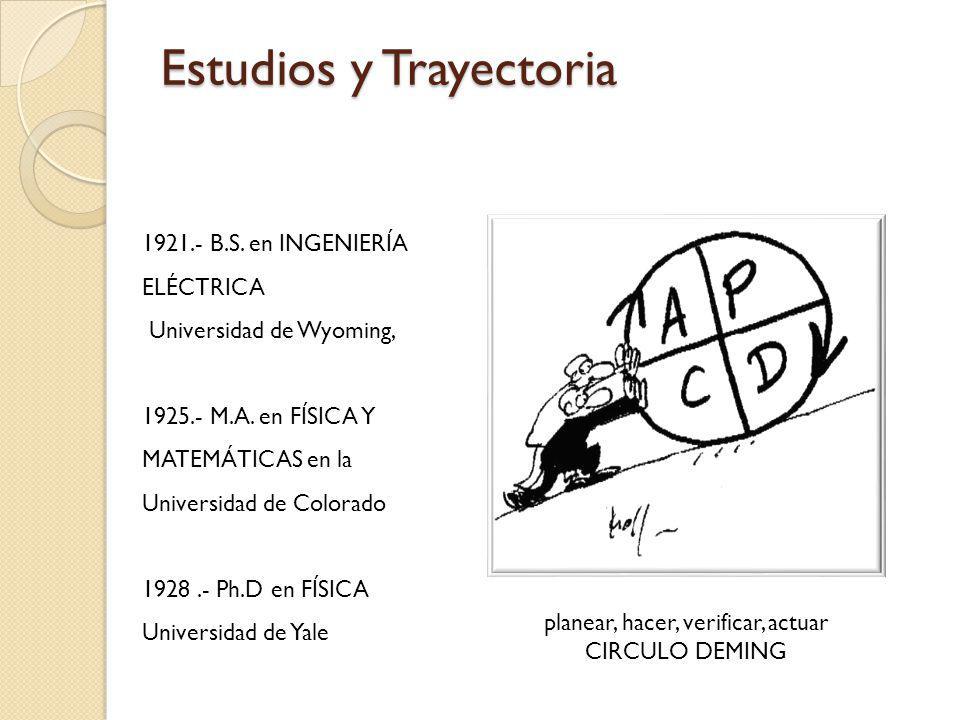 Estudios y Trayectoria 1921.- B.S. en INGENIERÍA ELÉCTRICA Universidad de Wyoming, 1925.- M.A. en FÍSICA Y MATEMÁTICAS en la Universidad de Colorado 1