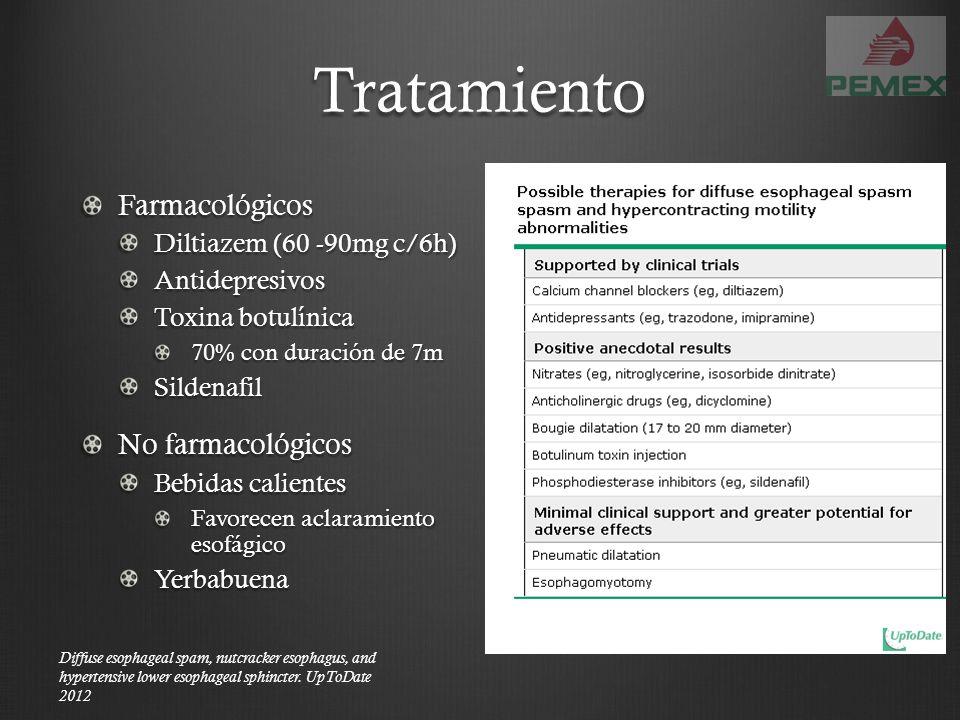 Tratamiento Farmacológicos Diltiazem (60 -90mg c/6h) Antidepresivos Toxina botulínica 70% con duración de 7m Sildenafil No farmacológicos Bebidas cali