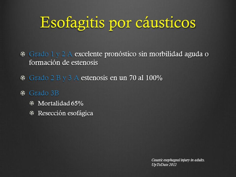 Esofagitis por cáusticos Grado 1 y 2 A excelente pronóstico sin morbilidad aguda o formación de estenosis Grado 2 B y 3 A estenosis en un 70 al 100% G