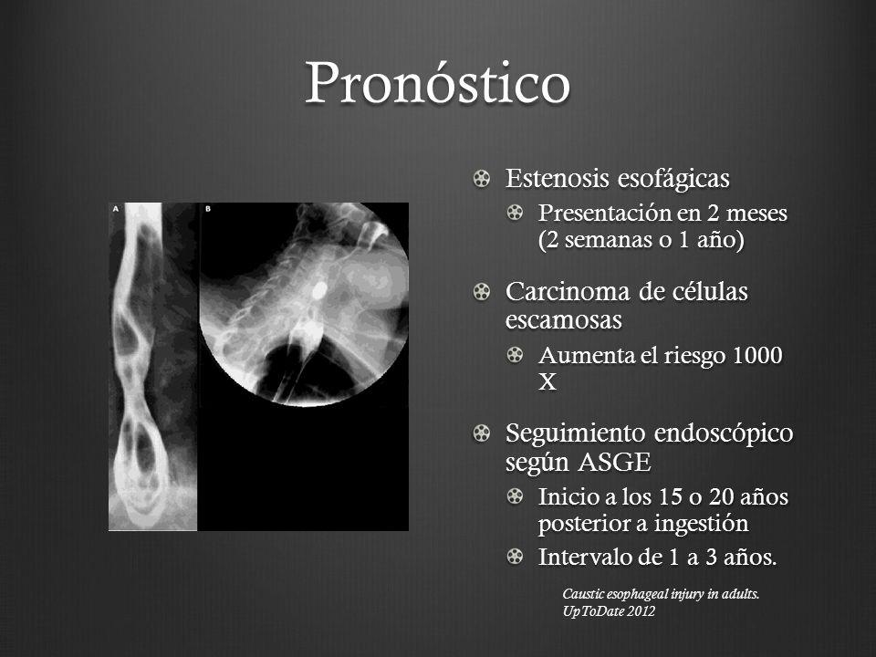 Pronóstico Estenosis esofágicas Presentación en 2 meses (2 semanas o 1 año) Carcinoma de células escamosas Aumenta el riesgo 1000 X Seguimiento endosc