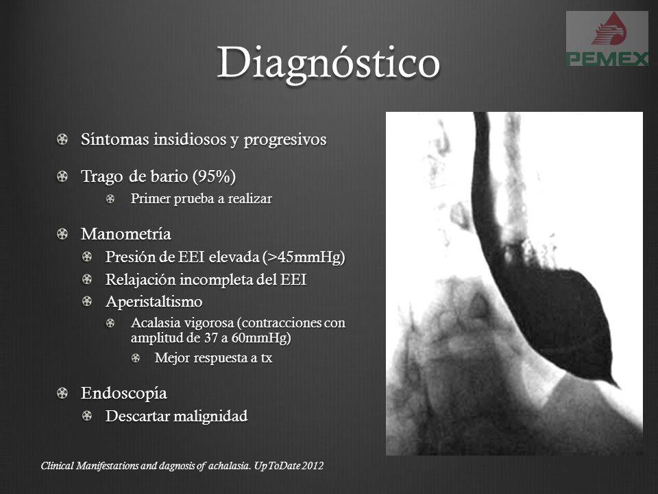 Diagnóstico Síntomas insidiosos y progresivos Trago de bario (95%) Primer prueba a realizar Manometría Presión de EEI elevada (>45mmHg) Relajación inc