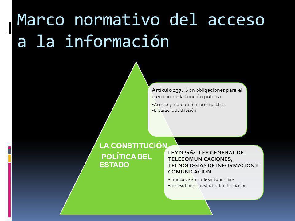 Marco normativo del acceso a la información Artículo 237. Son obligaciones para el ejercicio de la función pública: Acceso y uso a la información públ