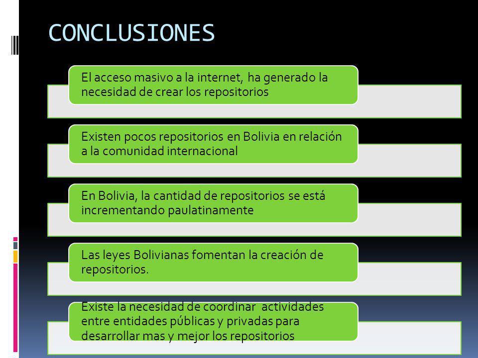 CONCLUSIONES El acceso masivo a la internet, ha generado la necesidad de crear los repositorios Existen pocos repositorios en Bolivia en relación a la