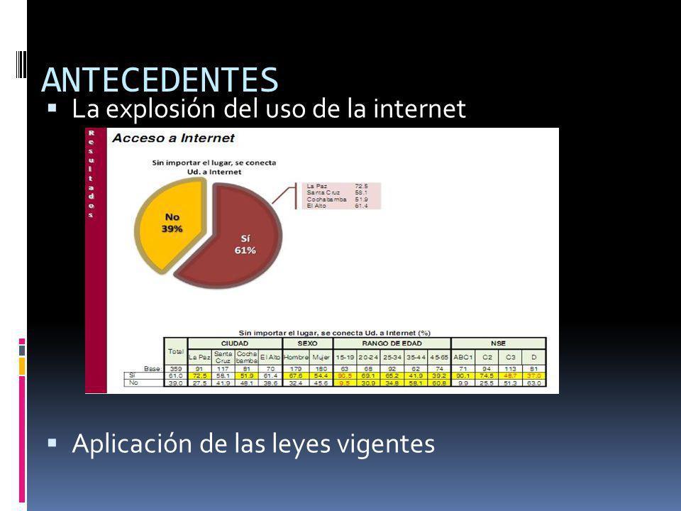ANTECEDENTES La explosión del uso de la internet Aplicación de las leyes vigentes