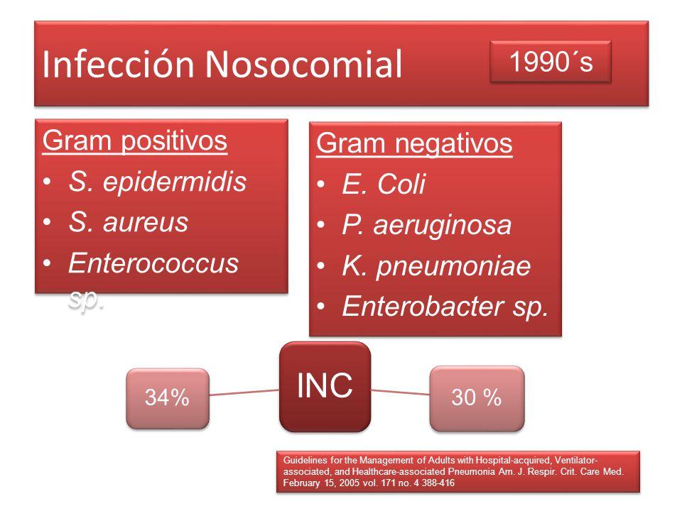 Infección Nosocomial Gram positivos S. epidermidis S. aureus Enterococcus sp. Gram positivos S. epidermidis S. aureus Enterococcus sp. 1990´s Gram neg