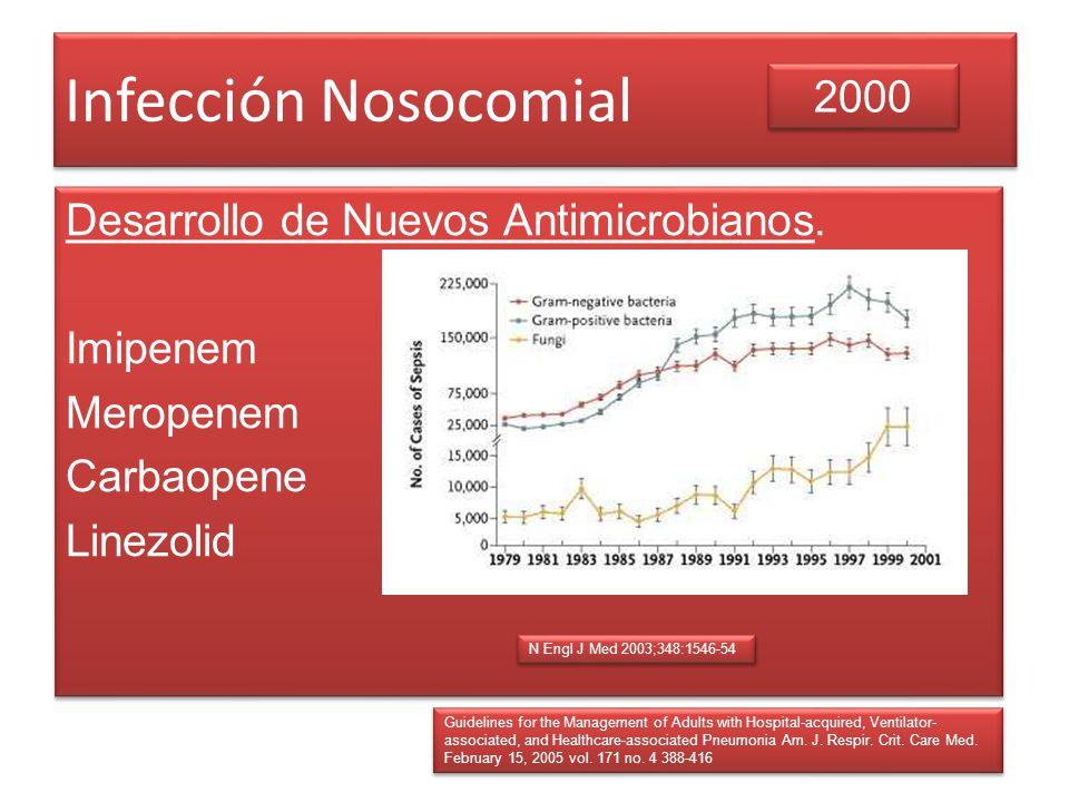Infección Nosocomial Desarrollo de Nuevos Antimicrobianos. Imipenem Meropenem Carbaopene Linezolid Desarrollo de Nuevos Antimicrobianos. Imipenem Mero