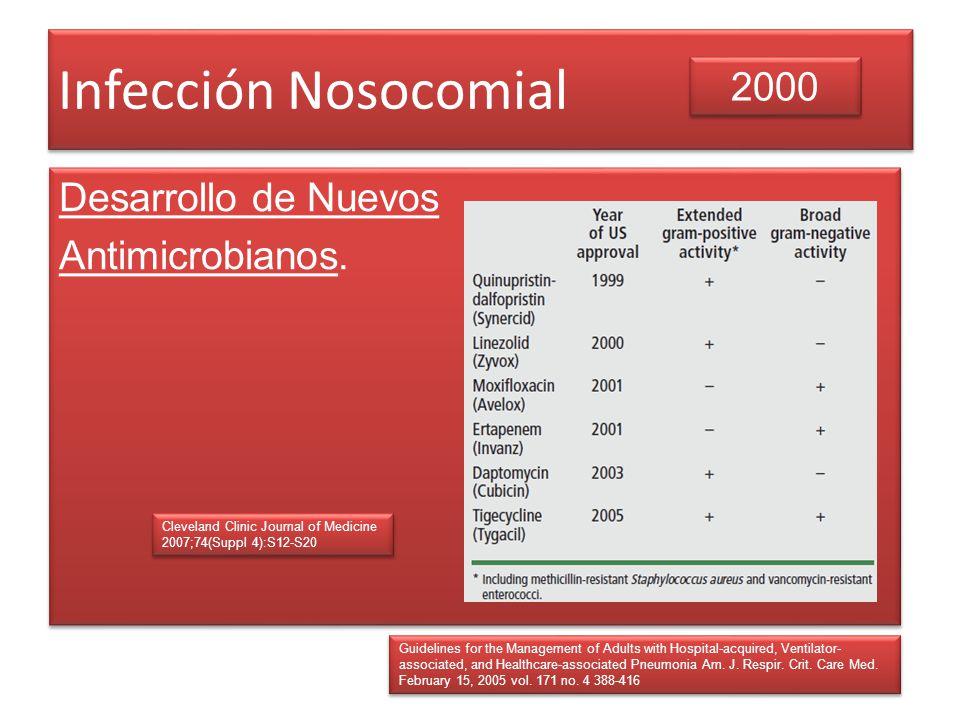 Infección Nosocomial Desarrollo de Nuevos Antimicrobianos. Desarrollo de Nuevos Antimicrobianos. 2000 Guidelines for the Management of Adults with Hos