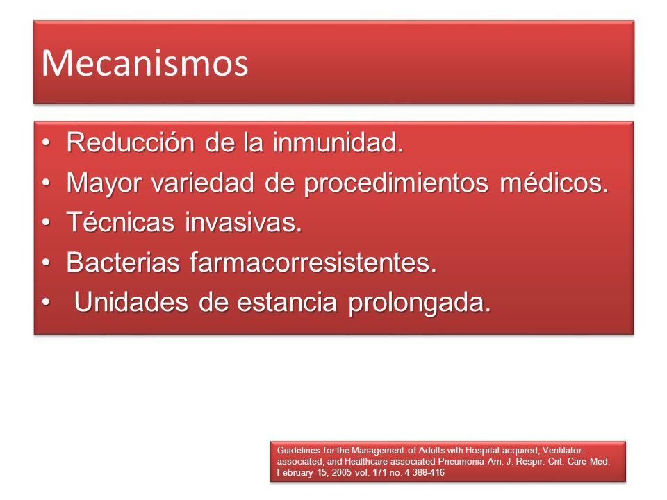 Mecanismos Reducción de la inmunidad.Reducción de la inmunidad. Mayor variedad de procedimientos médicos.Mayor variedad de procedimientos médicos. Téc