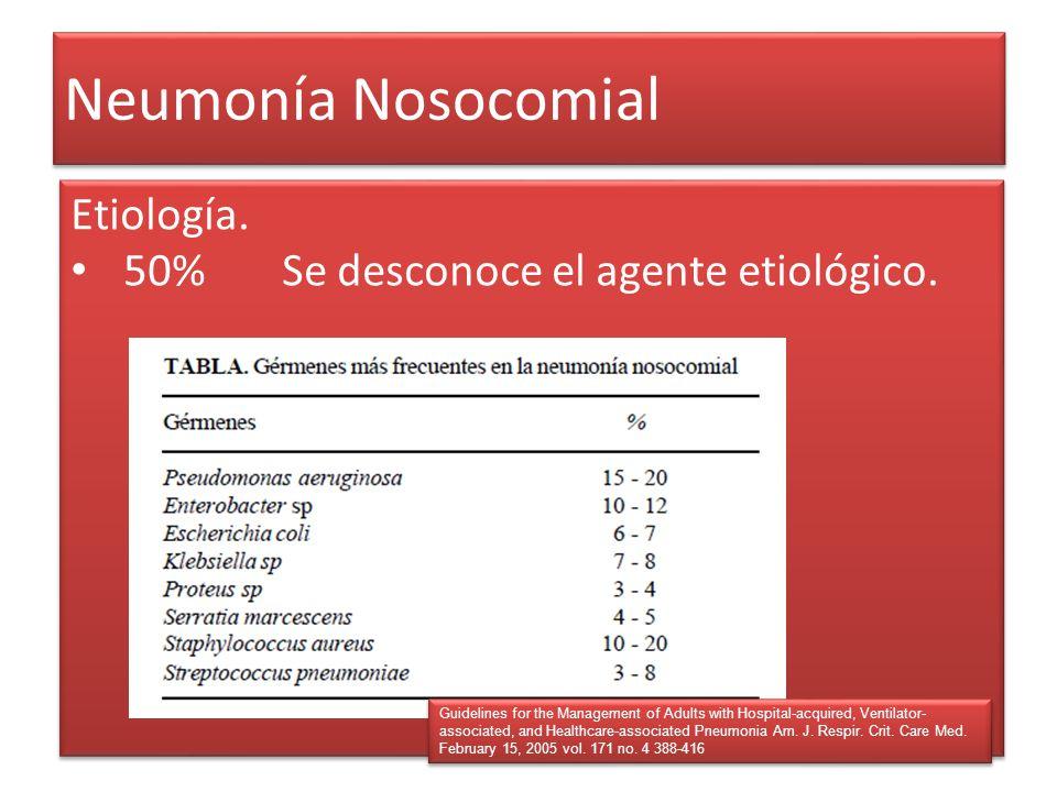 Neumonía Nosocomial Etiología. 50% Se desconoce el agente etiológico. Etiología. 50% Se desconoce el agente etiológico. Guidelines for the Management