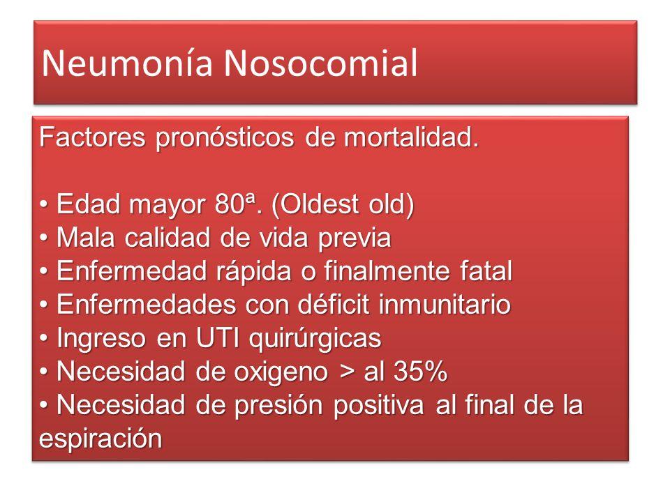 Neumonía Nosocomial Factores pronósticos de mortalidad. Edad mayor 80ª. (Oldest old) Edad mayor 80ª. (Oldest old) Mala calidad de vida previa Mala cal