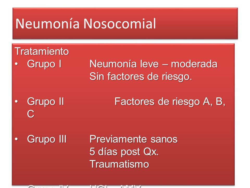 Neumonía Nosocomial Tratamiento Grupo INeumonía leve – moderadaGrupo INeumonía leve – moderada Sin factores de riesgo. Grupo IIFactores de riesgo A, B