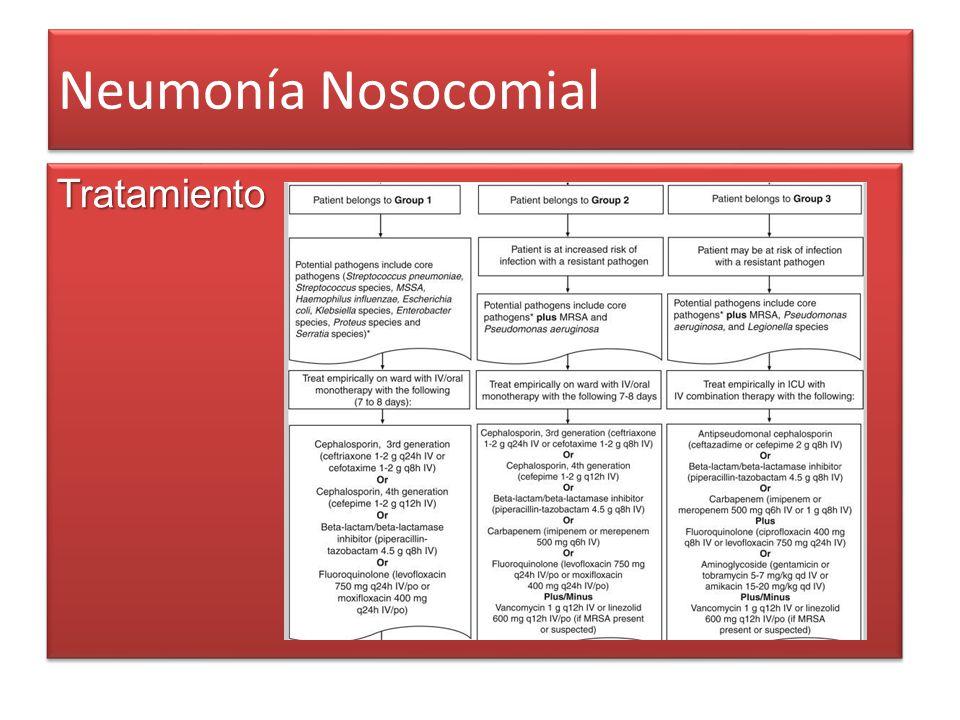 Neumonía Nosocomial TratamientoTratamiento