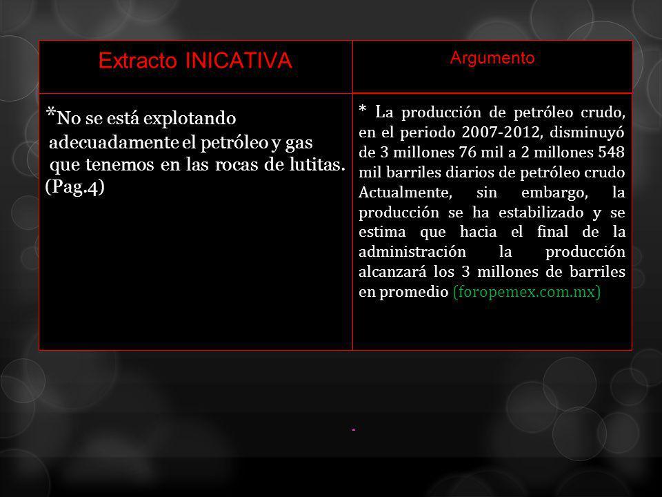 Extracto INICATIVA Argumento El petróleo fácil se esta acabando en México.