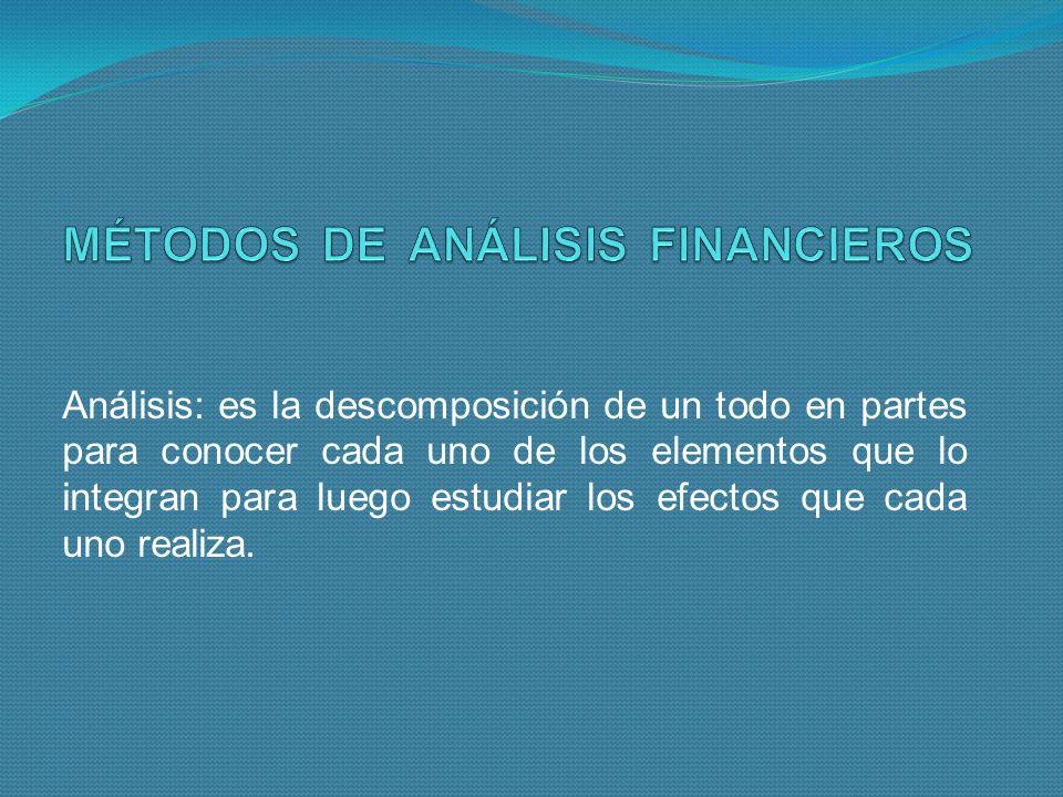 RAZONES FINANCIERAS Las razones financieras son medidas aritméticas que establecen una relación entre dos o más partidas de los estados financieros.
