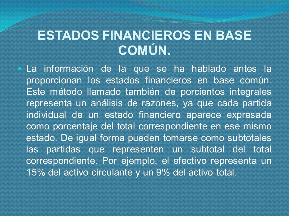 ESTADOS FINANCIEROS EN BASE COMÚN. La información de la que se ha hablado antes la proporcionan los estados financieros en base común. Este método lla