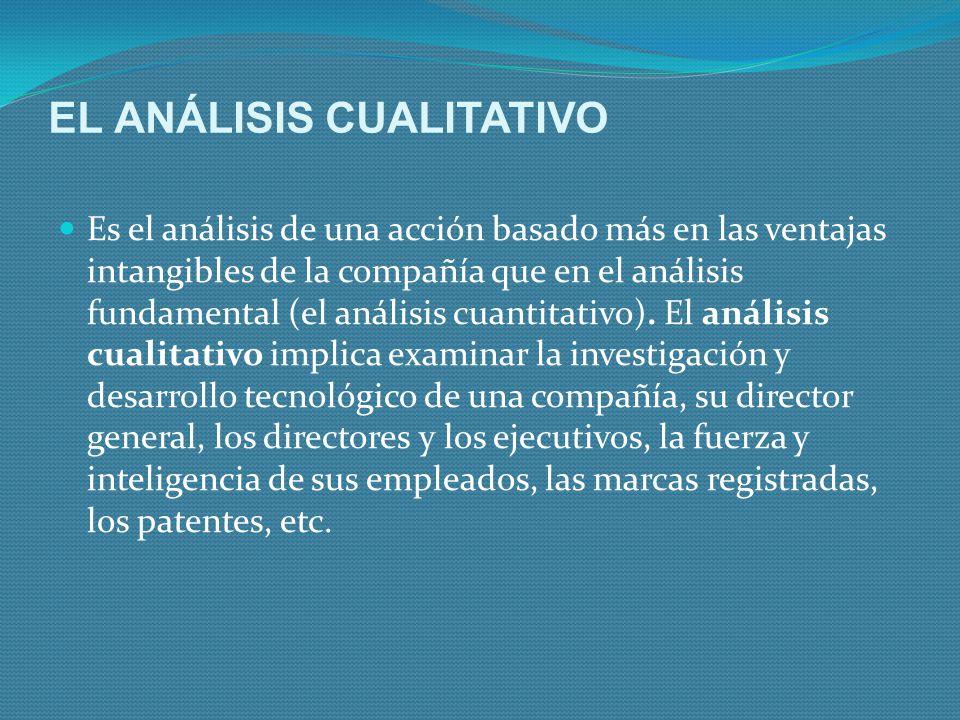 EL ANÁLISIS CUALITATIVO Es el análisis de una acción basado más en las ventajas intangibles de la compañía que en el análisis fundamental (el análisis