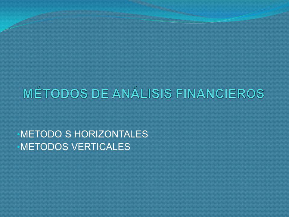 Método De Análisis Horizontal Es un procedimiento que consiste en comparar estados financieros homogéneos en dos o más periodos consecutivos, para determinar los aumentos y disminuciones o variaciones de las cuentas, de un periodo a otro.