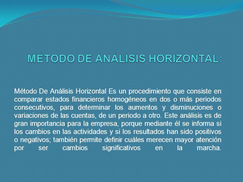 Método De Análisis Horizontal Es un procedimiento que consiste en comparar estados financieros homogéneos en dos o más periodos consecutivos, para det