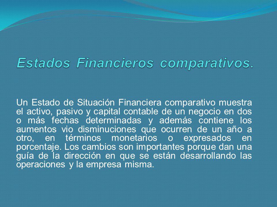 Un Estado de Situación Financiera comparativo muestra el activo, pasivo y capital contable de un negocio en dos o más fechas determinadas y además con