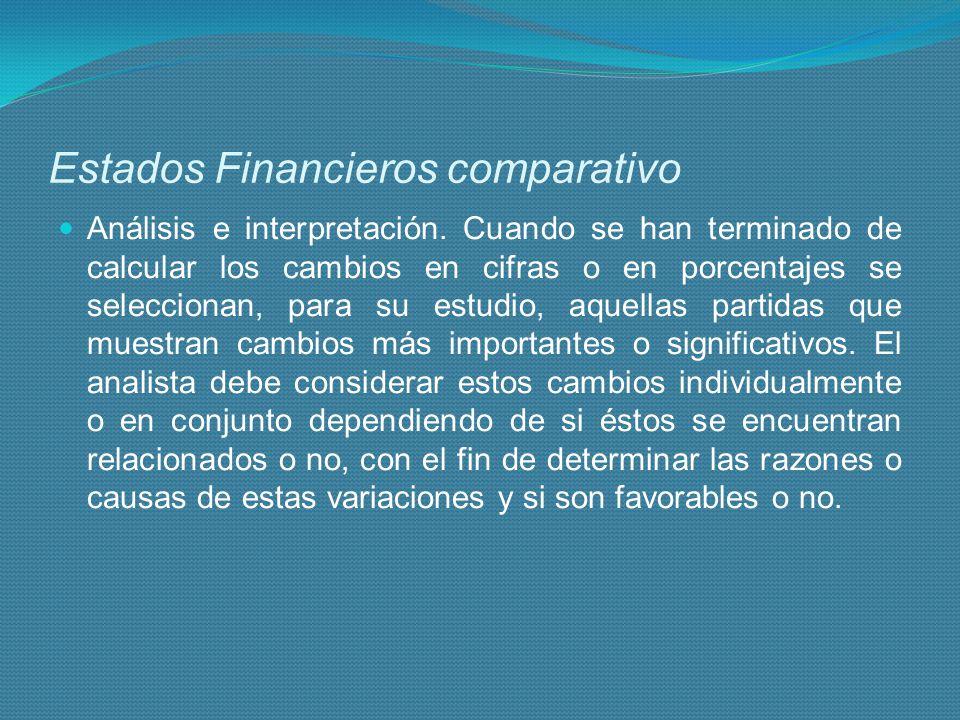 Estados Financieros comparativo Análisis e interpretación. Cuando se han terminado de calcular los cambios en cifras o en porcentajes se seleccionan,
