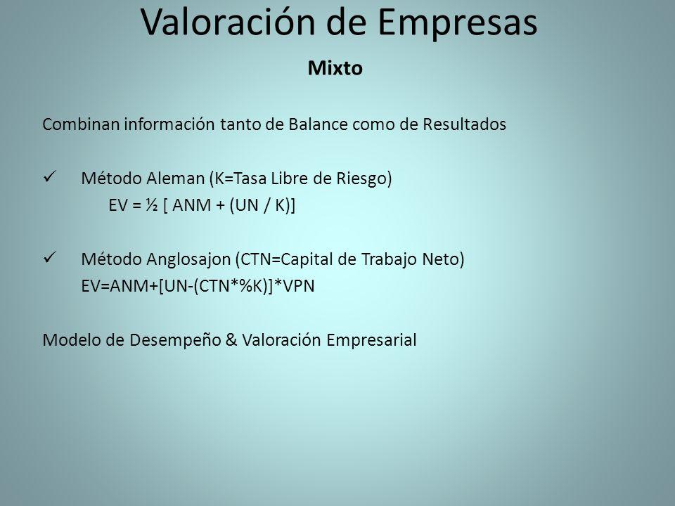 Valoración de Empresas Combinan información tanto de Balance como de Resultados Método Aleman (K=Tasa Libre de Riesgo) EV = ½ [ ANM + (UN / K)] Método Anglosajon (CTN=Capital de Trabajo Neto) EV=ANM+[UN-(CTN*%K)]*VPN Modelo de Desempeño & Valoración Empresarial Mixto