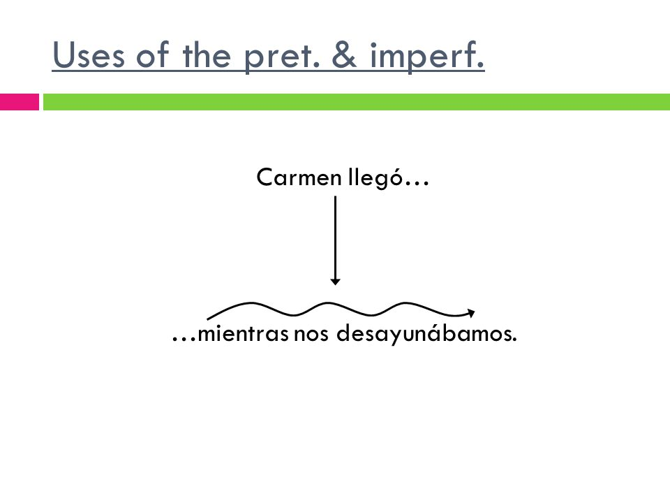 Uses of the pret. & imperf. Carmen llegó… …mientras nos desayunábamos.