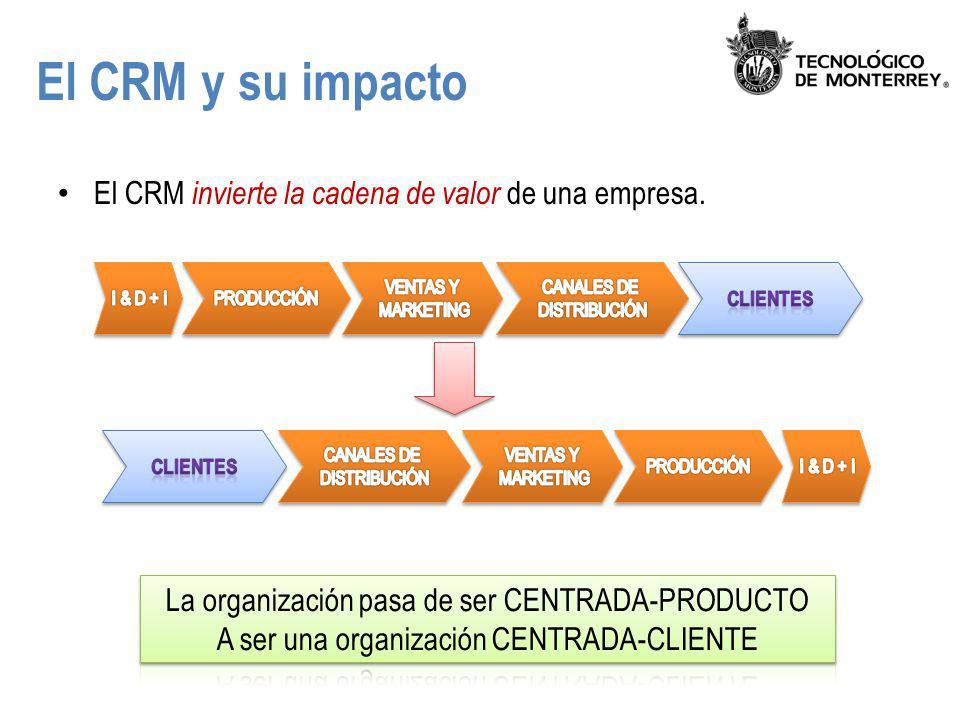 El CRM y su impacto El CRM invierte la cadena de valor de una empresa.