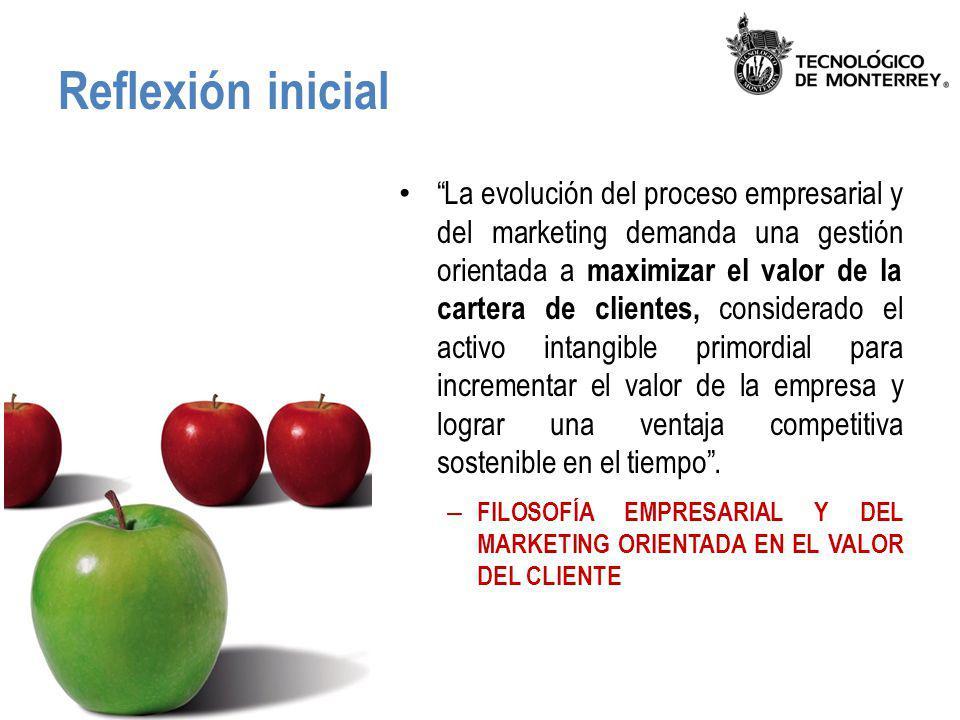 Reflexión inicial La evolución del proceso empresarial y del marketing demanda una gestión orientada a maximizar el valor de la cartera de clientes, c