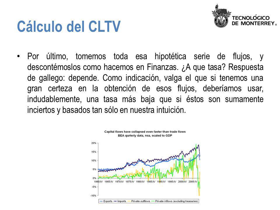 Cálculo del CLTV Por último, tomemos toda esa hipotética serie de flujos, y descontémoslos como hacemos en Finanzas. ¿A que tasa? Respuesta de gallego