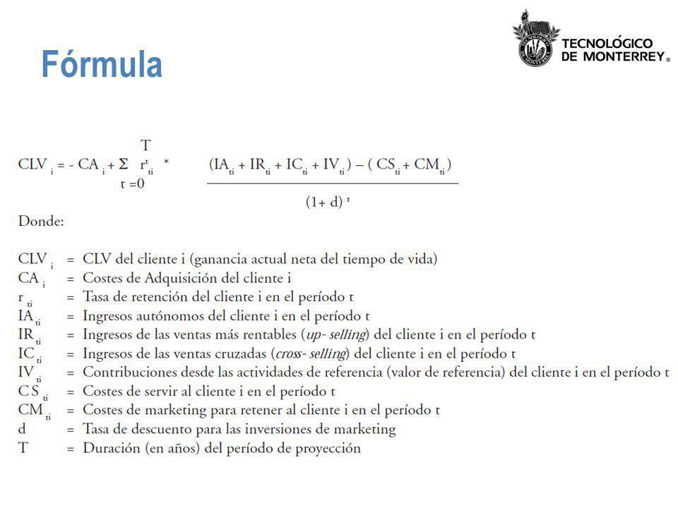 Fórmula