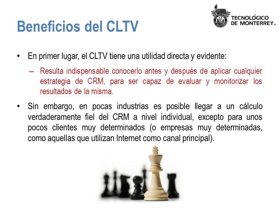 Beneficios del CLTV En primer lugar, el CLTV tiene una utilidad directa y evidente: – Resulta indispensable conocerlo antes y después de aplicar cualq