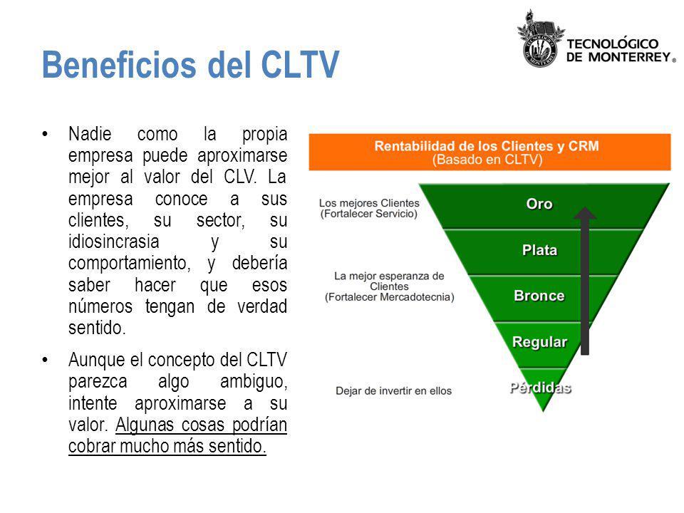 Beneficios del CLTV Nadie como la propia empresa puede aproximarse mejor al valor del CLV. La empresa conoce a sus clientes, su sector, su idiosincras
