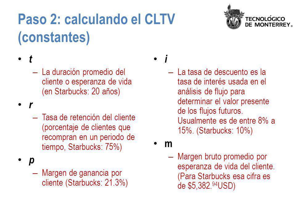 Paso 2: calculando el CLTV (constantes) t – La duración promedio del cliente o esperanza de vida (en Starbucks: 20 años) r – Tasa de retención del cli