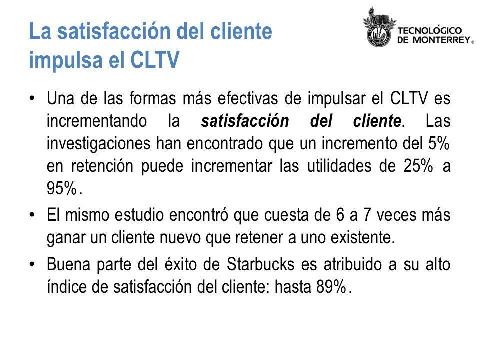 La satisfacción del cliente impulsa el CLTV Una de las formas más efectivas de impulsar el CLTV es incrementando la satisfacción del cliente. Las inve