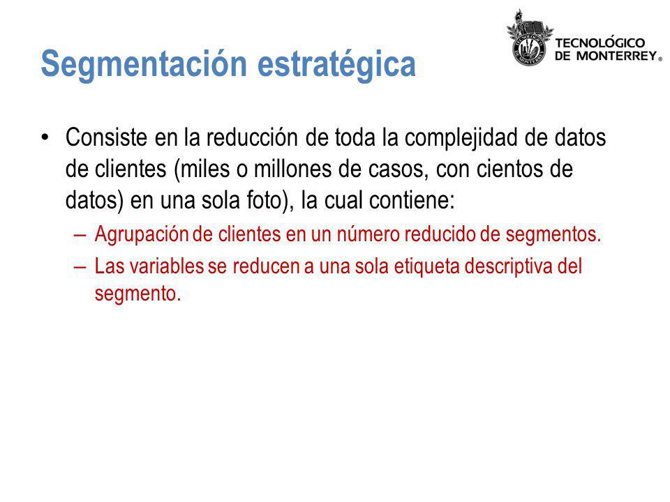 Segmentación estratégica Consiste en la reducción de toda la complejidad de datos de clientes (miles o millones de casos, con cientos de datos) en una