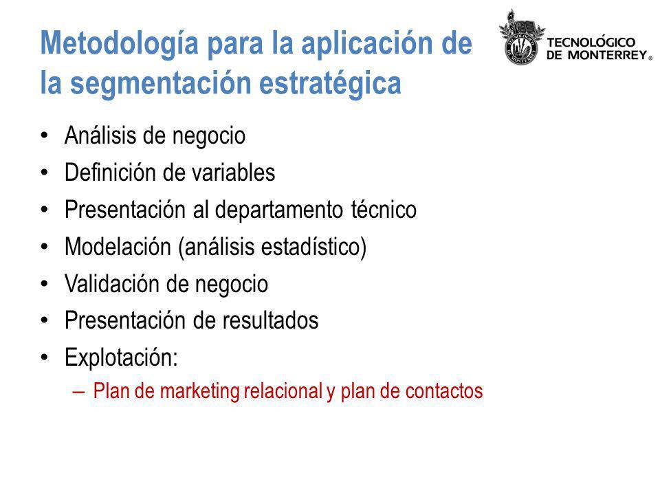 Metodología para la aplicación de la segmentación estratégica Análisis de negocio Definición de variables Presentación al departamento técnico Modelac